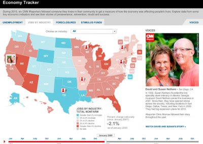 CNN's Economy Tracker